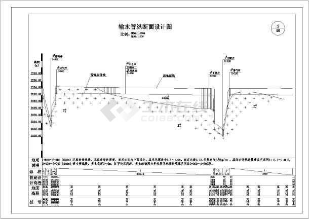 某供水水厂技施水利工程引调设计图-图1