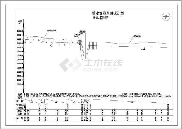 某供水水厂技施水利工程引调设计图-图2