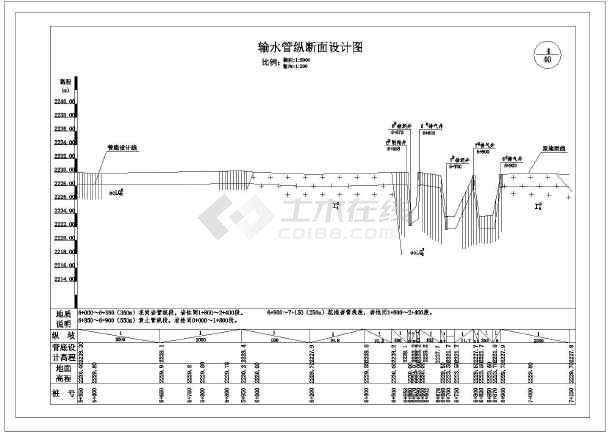 某供水水厂技施水利工程引调设计图-图3