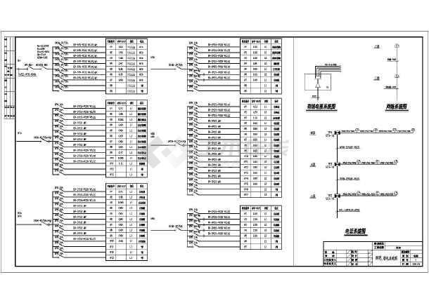 某地服装厂车间强弱电设计施工详图