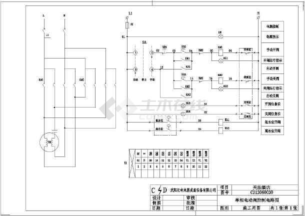 某公司绘制的几种不同的电动机控制原理图