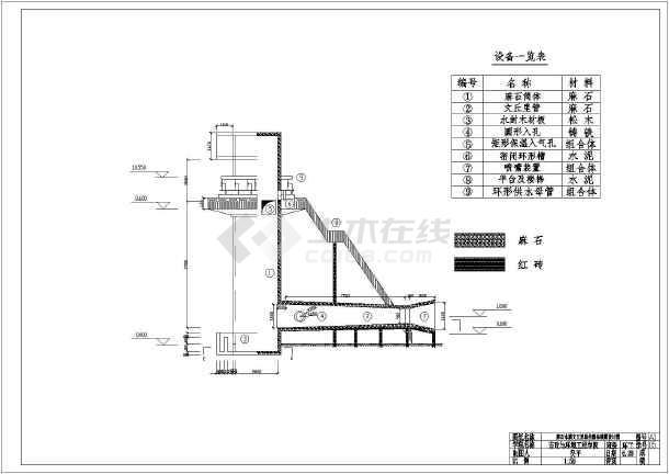 麻石水膜文丘里除尘器总装置设计图图片