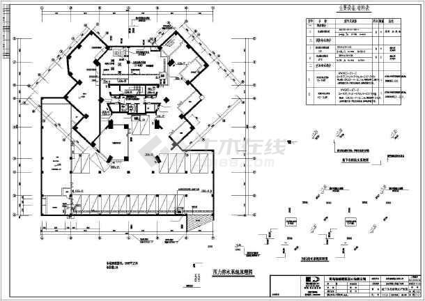 某酒店地下车库(带消防水池)给排水消防喷淋系统设计图