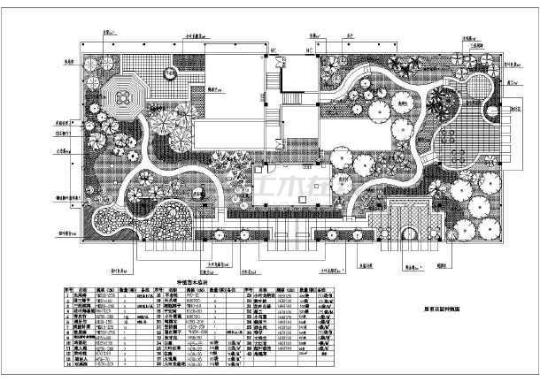 某地屋顶花园绿化设计施工布置详图