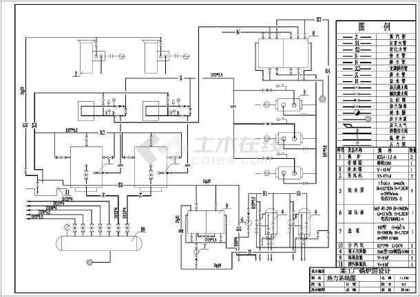 【南通】某大型工厂废气处理施工图-图2