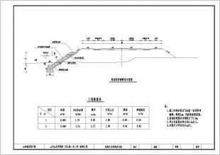全套红线30米城市次宽度图纸道路施工图工装看干路懂模具图片