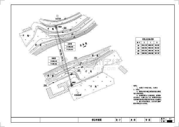 某小型悬索桥建筑结构图纸(cad)