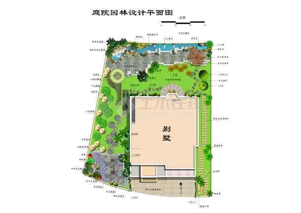 欧式别墅庭院设计平面图