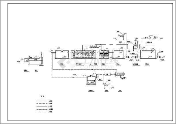 置及工艺流程高程图