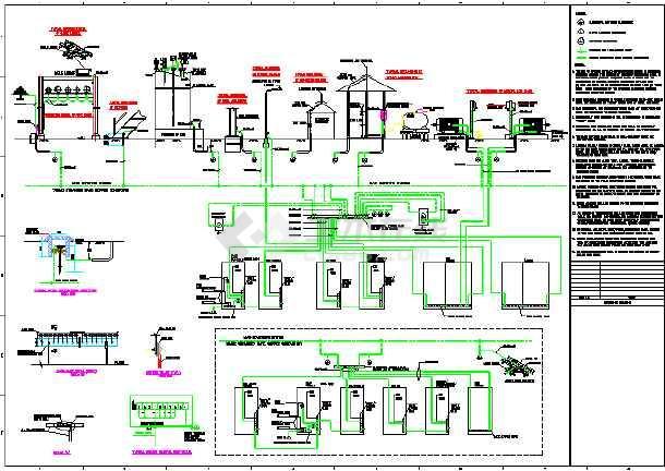 某地区大型化工厂防雷接地系统图纸比例图纸1100图片
