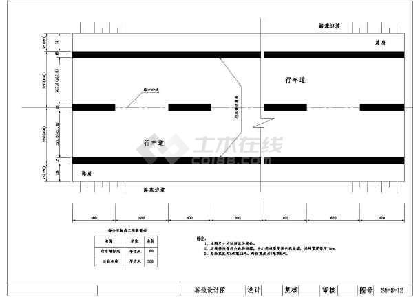 施工现场交通安全标志、防护措施等设计图-图1