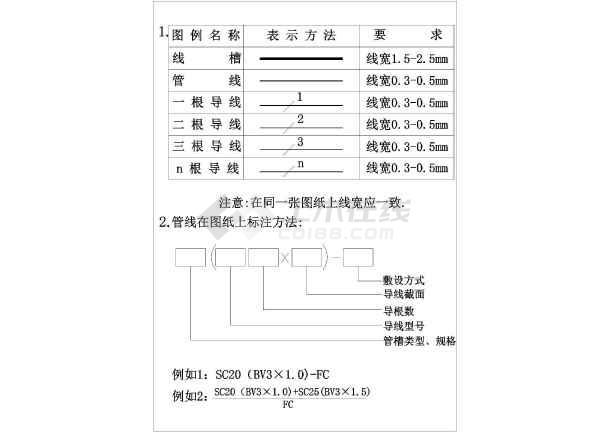 图纸 电气图纸 电气原理 建筑电气图例符号节点图 施工图标注安装方式
