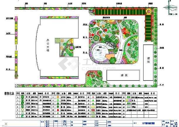 某地小型行政办公楼庭院设计(含植物名)