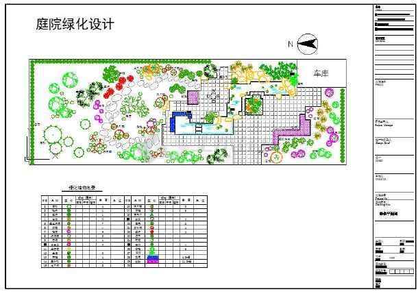某地庭院绿化设计平面图(含植物名表)