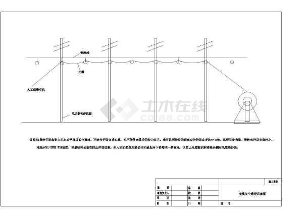 本工程为adss光缆在电力线路上敷设的设计,图纸内容包括:adss光缆