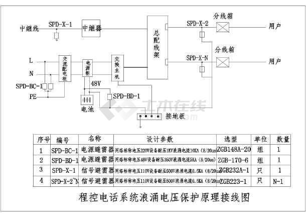 程控电话系统防浪涌电压保护原理接线图