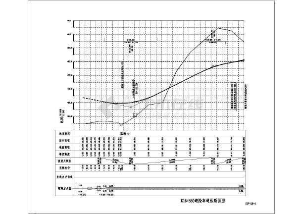 某地区高速公路避险车道结构设计图纸