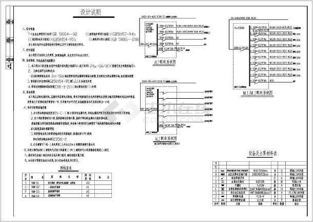某一层大图纸彩钢空间电气屋面设计图_cad图v图纸平方3厂房厨房图片