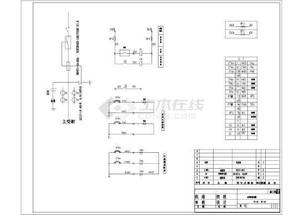 计量箱变全套图纸,其中包括高低压配电系统图及一二次回路接线图等,可