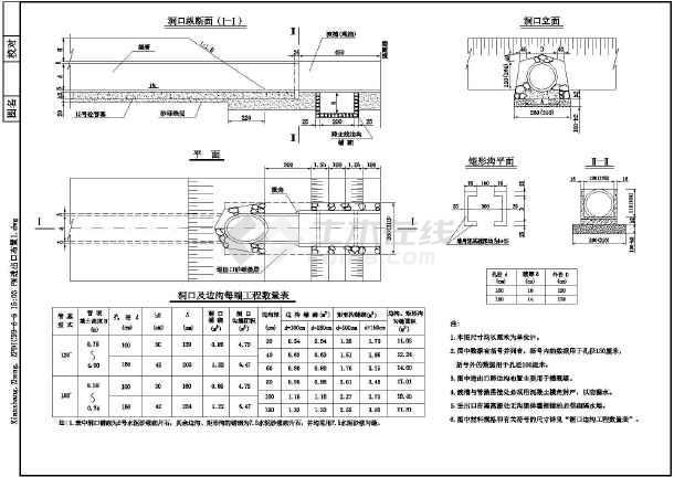 钢筋混凝土图纸涵-进出口布置示意图_cad庭院带别墅二层v图纸圆管图纸中式图片