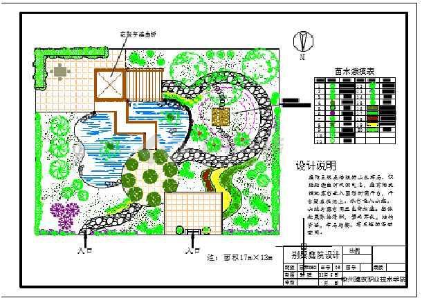 某地小型庭院建筑设计施工总平面图
