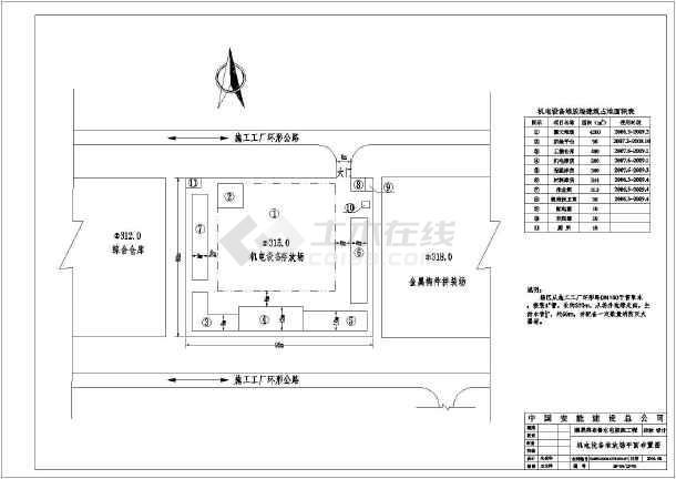 拌和系统平面布置图,机电设备堆放场平面场平面布置图,柴油发电机厂图片