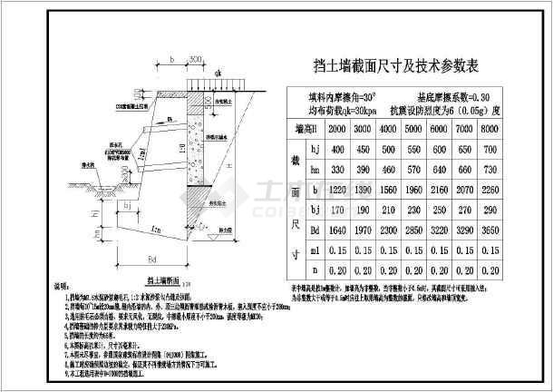 某地2-8米重力式挡墙通用结构施工图图片1