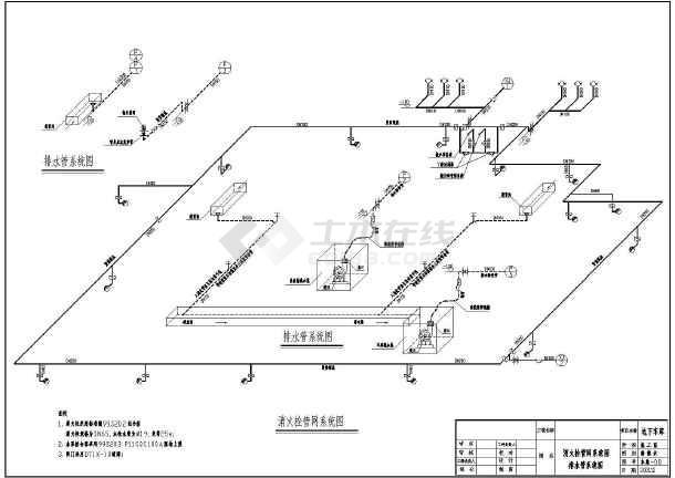 某建筑地下系统自动喷淋,水幕灭火制度六合无绝对平面设计师设计车库图片