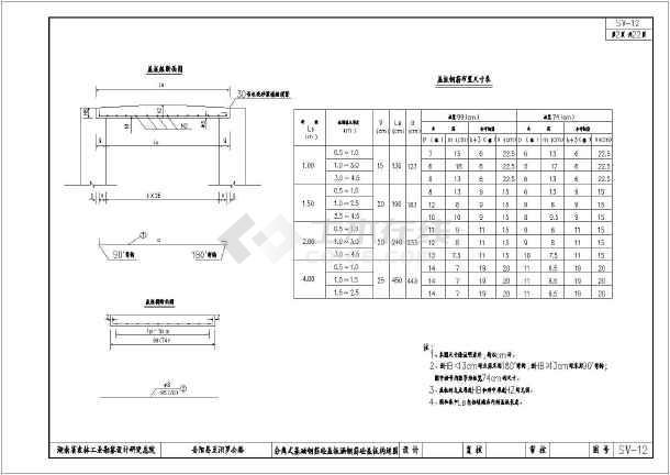 岳阳县至汨罗公路涵洞通用结构钢筋图-图1