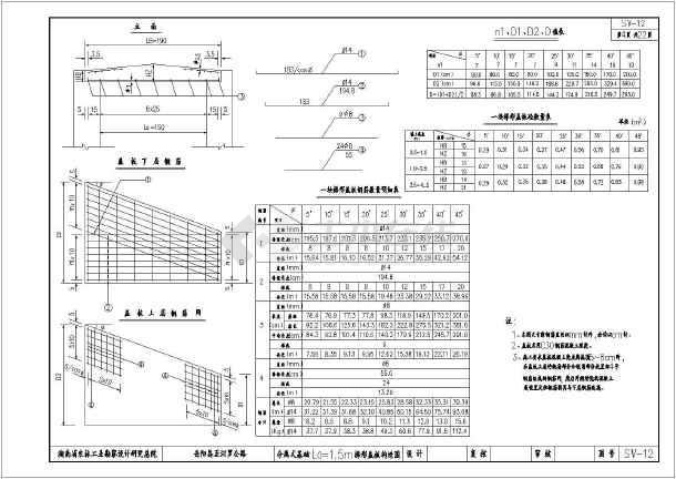 岳阳县至汨罗公路涵洞通用结构钢筋图-图2