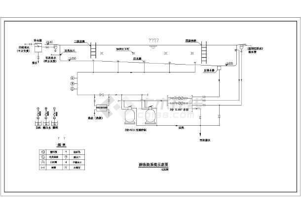 【建筑设计方案图】某住宅小区多种游泳池建筑设计图图片