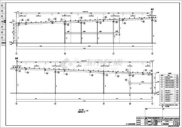 补充说明:该工程为多跨门式钢架结构,局部夹层,檐口标高9m,柱距8m,长