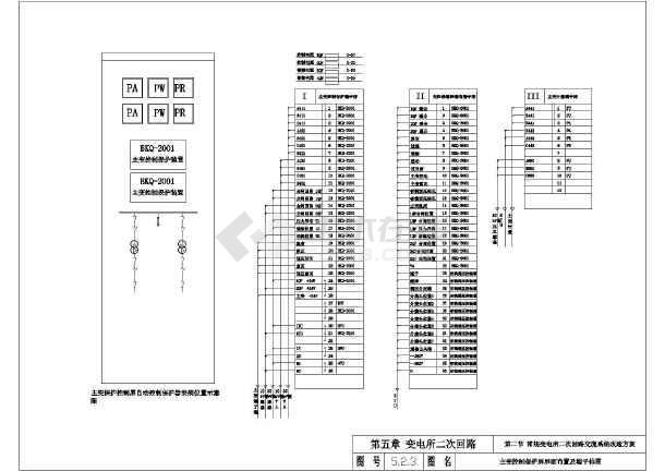 专题首页  电器控制电路图  某电器主变控制保护屏屏面布置及端子排图