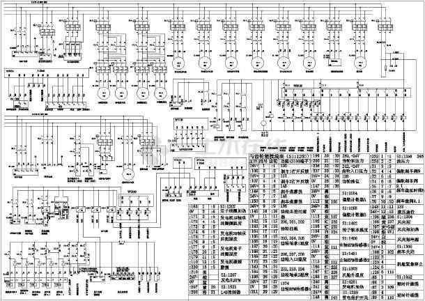 发电机风机主控系统一二次原理接线图高清图片
