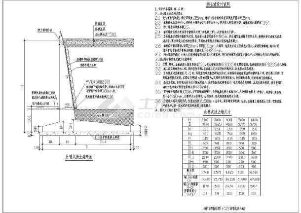 边坡支护处理工程布置图及细部大样图-图2