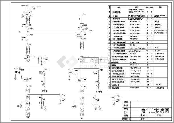 电站输变电线路接线图(含设备表)