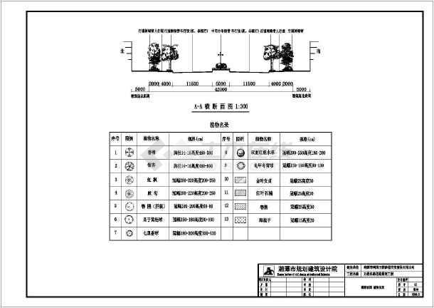 图纸 园林设计图 园林绿化及施工 道路及高速公路绿化设计图 湘潭市