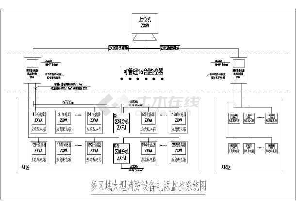 消防电源监控系统图