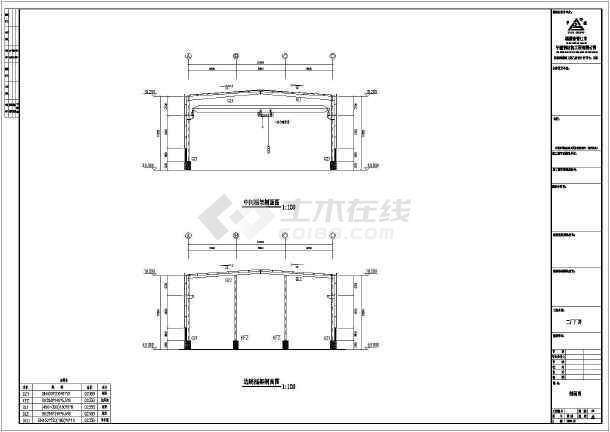 【凤阳】东升二厂20米跨度钢结构施工图
