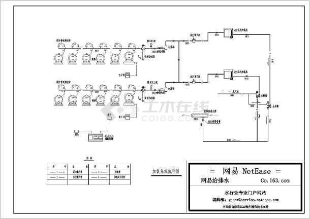 自来水厂消毒系统加氯间平面及详图_cad图纸下载-土木