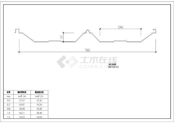 比较板型的各种不同类型彩钢板常用图_cad图建筑设计图纸的好看图片
