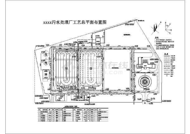 某8万吨意思处理厂污水设计施工工艺_cad图纸图纸fa中图纸什么模具图片