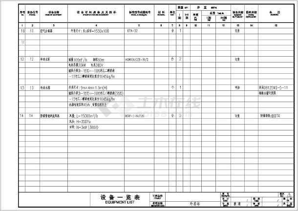 某地化工厂冷冻车间详细图纸(全套)20153d288期布衣图纸真精图片