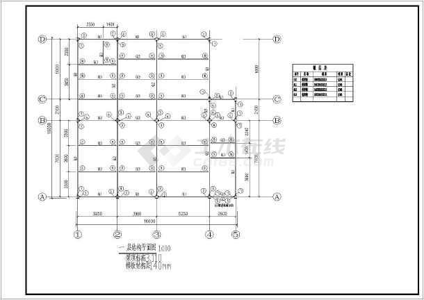 某地区2层钢图纸结构框架方案(原子资料约6.6图纸车檐口高度图片