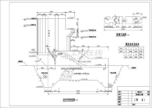 某泄洪闸剖视图,闸墩平面图(使用与可研阶段)
