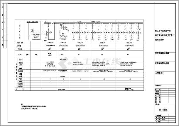 变压器容量630kVA的配电房整套标志设计图生活设计中的电气图片图片