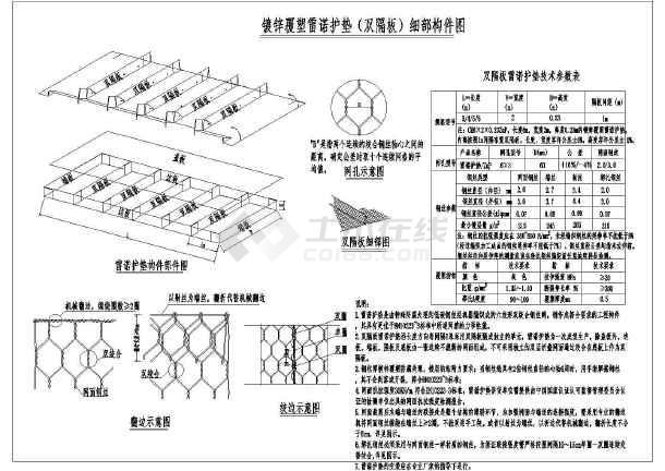 生态格宾挡墙典型设计图纸(河道设计)