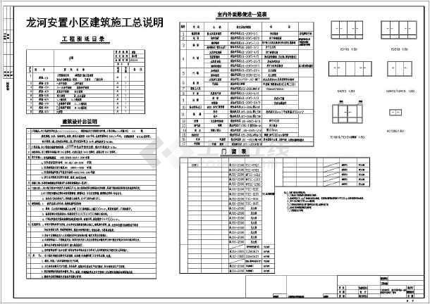 【宿城】五层多个结构建筑小区住宅楼安置、结cad快速画圆框架图片