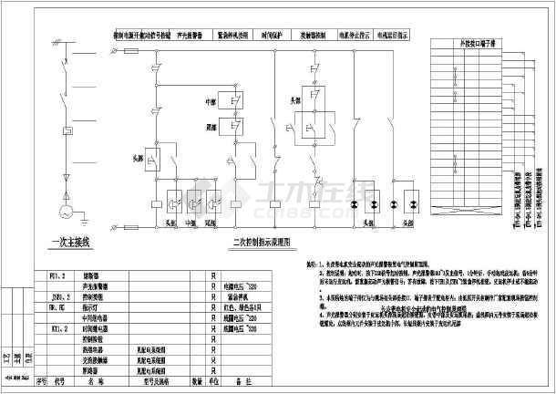 工厂消防安全平面图