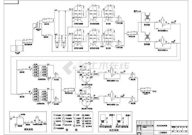 某地纯水工程工艺流程布置图部分详图
